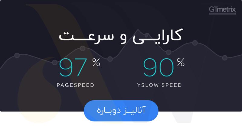 سرعت و کارایی Listify