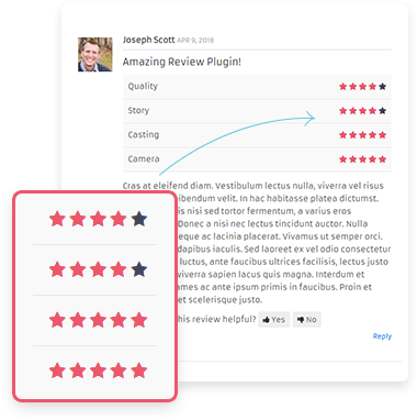 user comment rating and review - ستاره دار کردن مطالب وردپرس در گوگل با افزونه WP Review Pro