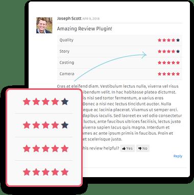 رتبه بندی نظرات کاربران