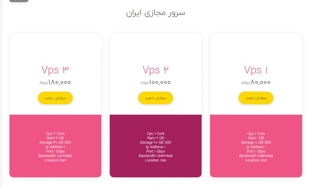قیمت سرور مجازی برای وردپرس