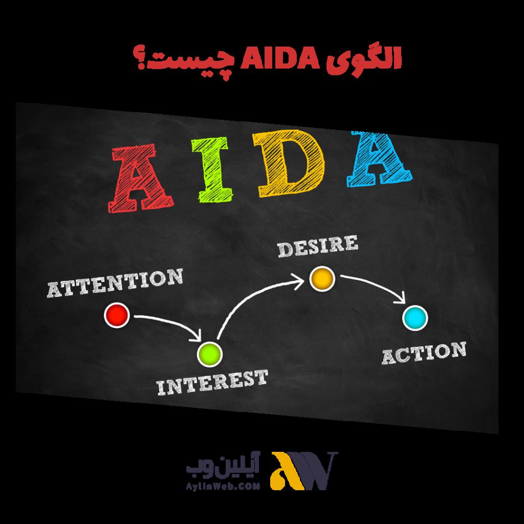 الگوی AIDA چیست؟
