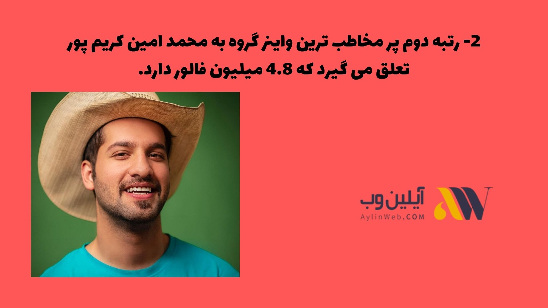 رتبه دوم پر مخاطب ترین واینر گروه به محمد امین کریم پور تعلق می گیرد که 4.8 میلیون فالور دارد.