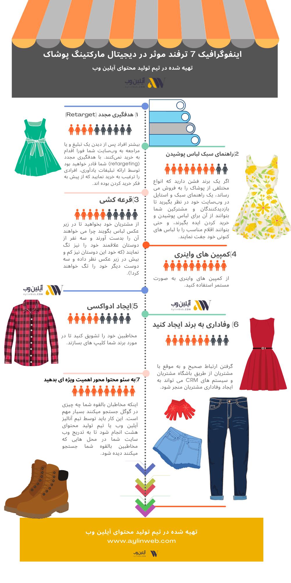 اینفوگرافیک 7 ترفند موثر در دیجیتال مارکتینگ پوشاک
